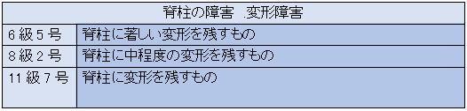 sekicyushogai